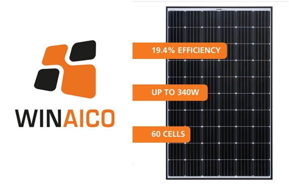 New Product Announcement: Winaico Panels
